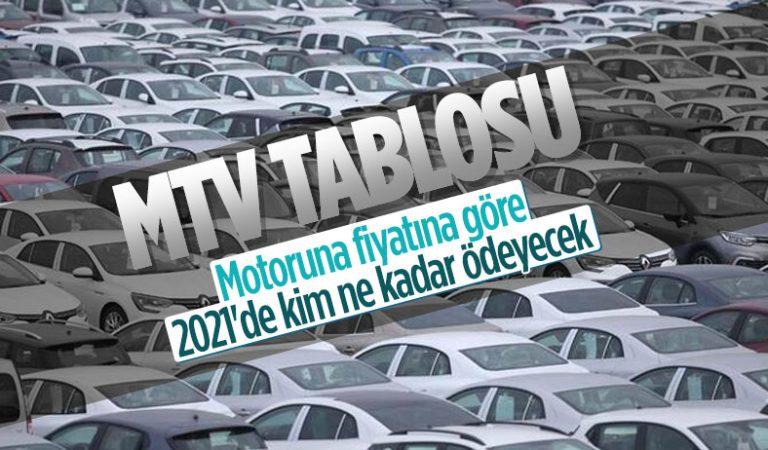 2021 Yılı Motorlu Taşıtlar Vergisi ( MTV ) Ne Kadar?